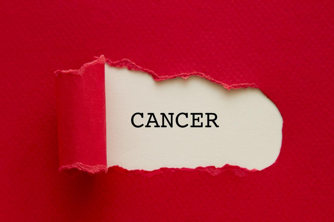 Unraveling The HER2 Properties And Status in Cancer Treatment